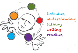 Listening, Speaking, Reading, Writing